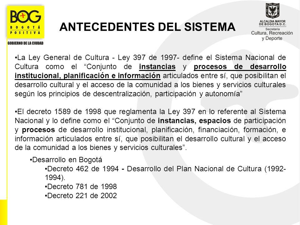 La Ley General de Cultura - Ley 397 de 1997- define el Sistema Nacional de Cultura como el Conjunto de instancias y procesos de desarrollo institucion