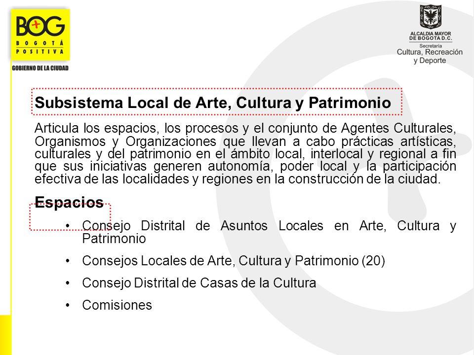Subsistema Local de Arte, Cultura y Patrimonio Articula los espacios, los procesos y el conjunto de Agentes Culturales, Organismos y Organizaciones qu