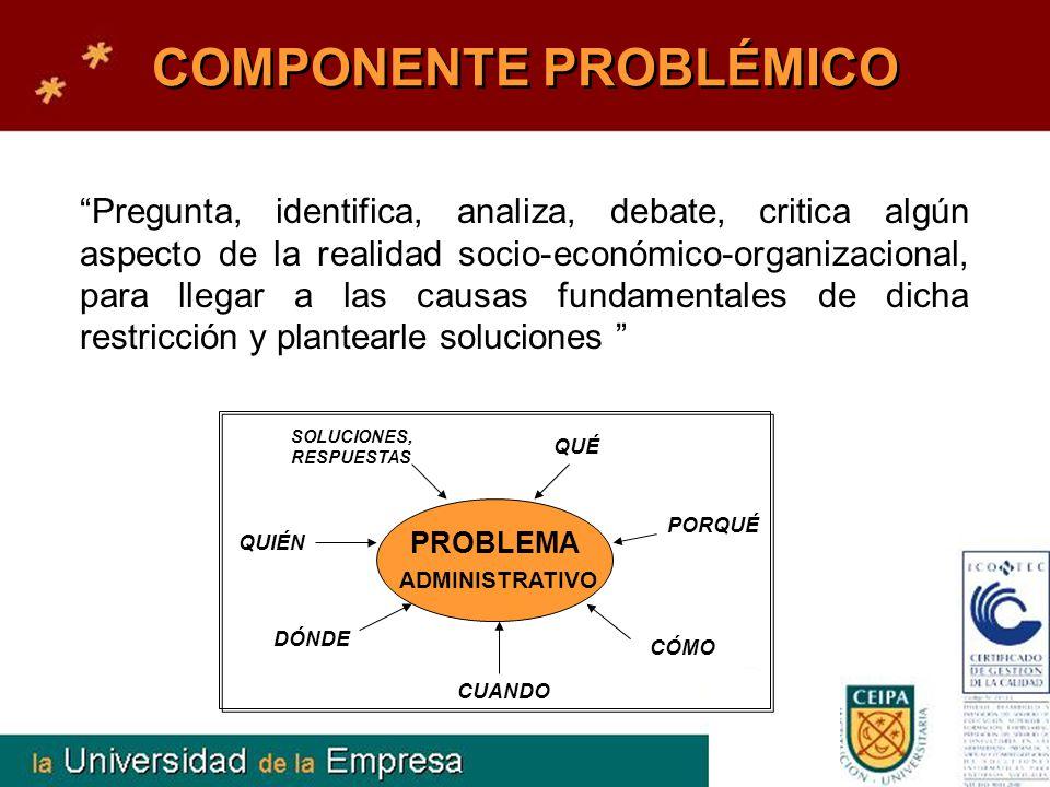 COMPONENTE PROBLÉMICO Pregunta, identifica, analiza, debate, critica algún aspecto de la realidad socio-económico-organizacional, para llegar a las ca