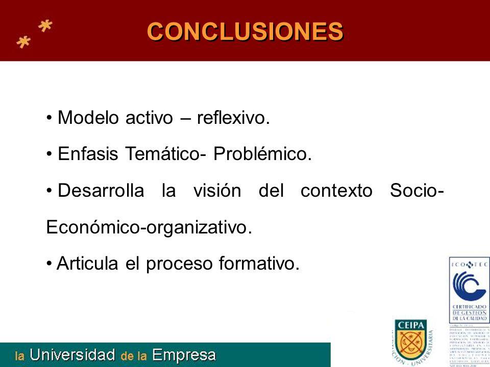 CONCLUSIONES Modelo activo – reflexivo. Enfasis Temático- Problémico. Desarrolla la visión del contexto Socio- Económico-organizativo. Articula el pro
