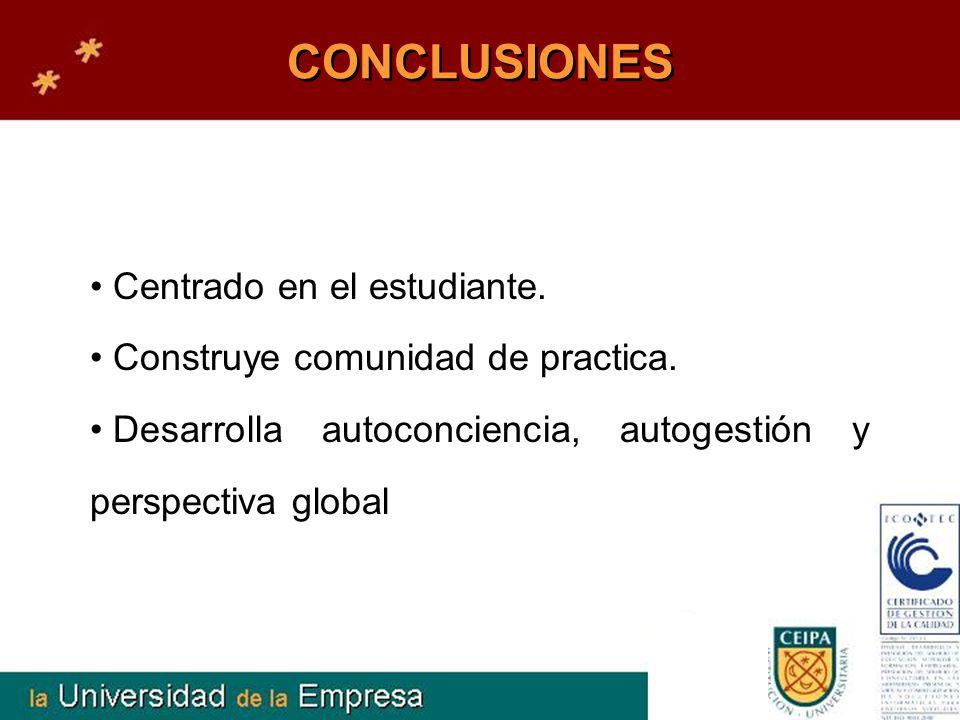 CONCLUSIONES Centrado en el estudiante. Construye comunidad de practica. Desarrolla autoconciencia, autogestión y perspectiva global