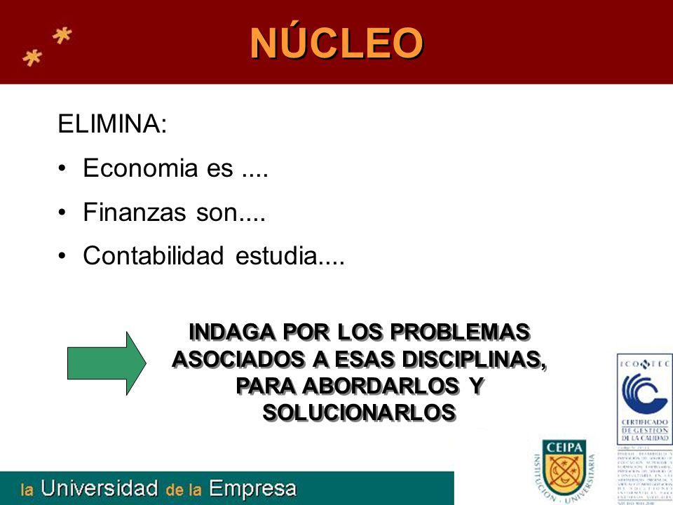 NÚCLEO ELIMINA: Economia es.... Finanzas son.... Contabilidad estudia.... INDAGA POR LOS PROBLEMAS ASOCIADOS A ESAS DISCIPLINAS, PARA ABORDARLOS Y SOL