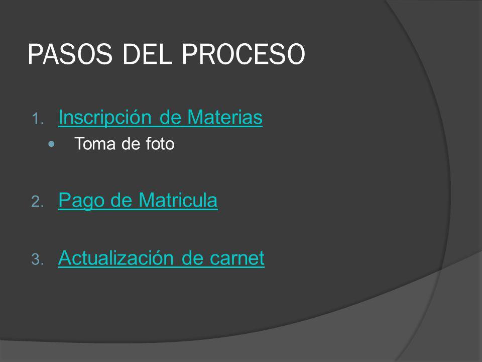 PASOS DEL PROCESO 1. Inscripción de Materias Inscripción de Materias Toma de foto 2. Pago de Matricula Pago de Matricula 3. Actualización de carnet Ac