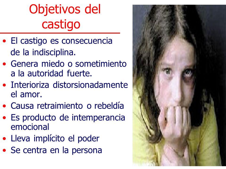 Objetivos del castigo El castigo es consecuencia de la indisciplina. Genera miedo o sometimiento a la autoridad fuerte. Interioriza distorsionadamente