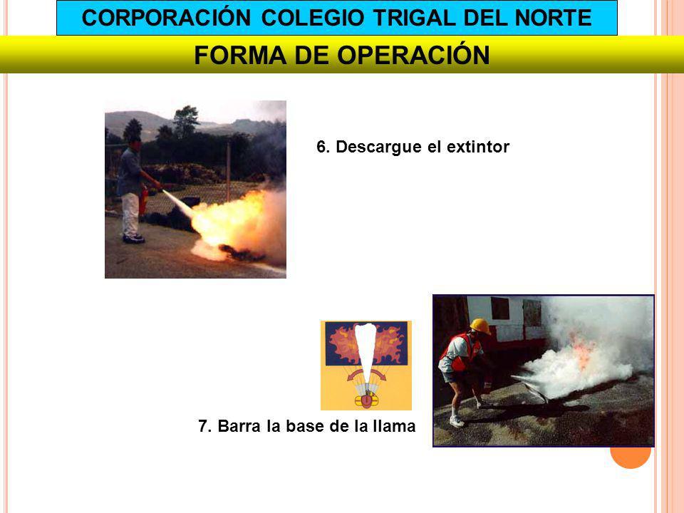 FORMA DE OPERACIÓN 6. Descargue el extintor 7. Barra la base de la llama CORPORACIÓN COLEGIO TRIGAL DEL NORTE