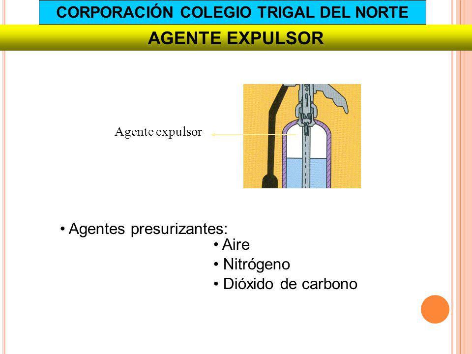 Agente extintor EnfriamientoAgua, CO 2 SofocamientoPolvos químicos, CO 2 InhibiciónPolvos químicos AGENTE EXTINGUIDOR CORPORACIÓN COLEGIO TRIGAL DEL NORTE
