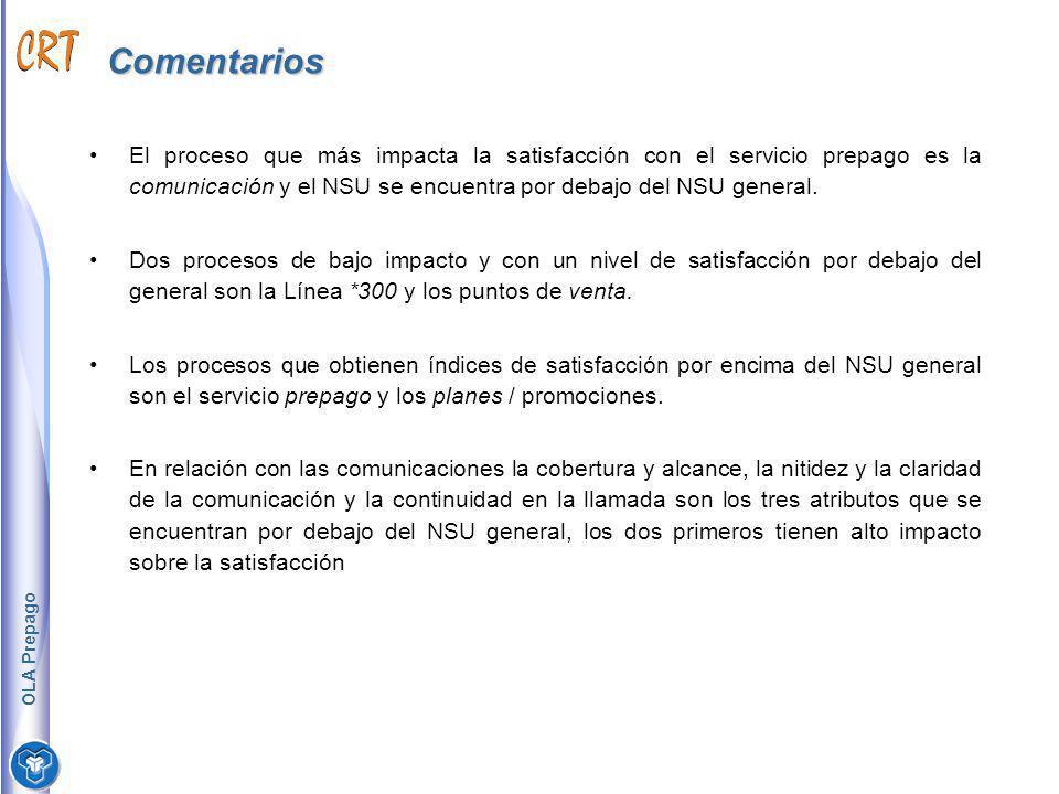 Comentarios El proceso que más impacta la satisfacción con el servicio prepago es la comunicación y el NSU se encuentra por debajo del NSU general. Do