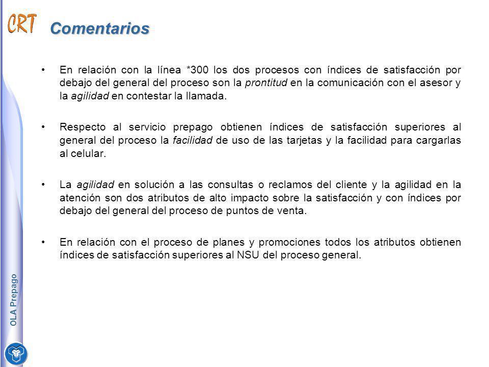 Comentarios En relación con la línea *300 los dos procesos con índices de satisfacción por debajo del general del proceso son la prontitud en la comun
