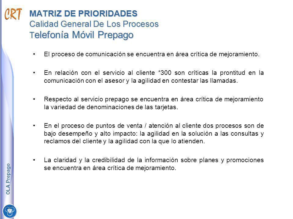 MATRIZ DE PRIORIDADES Calidad General De Los Procesos T elefonía Móvil Prepago El proceso de comunicación se encuentra en área crítica de mejoramiento