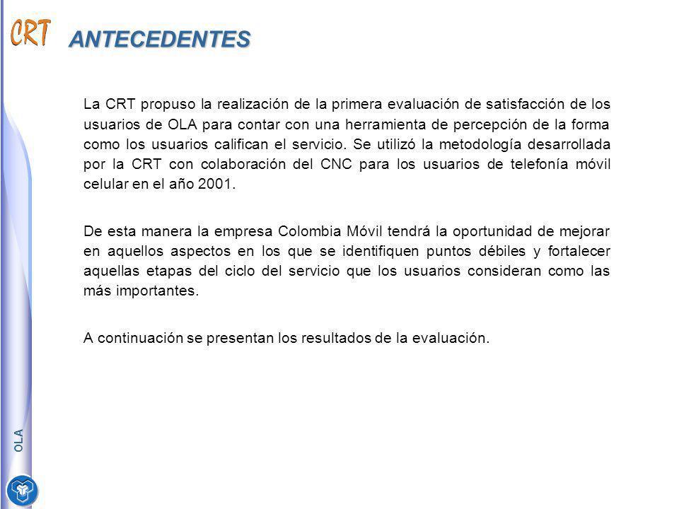 ANTECEDENTES La CRT propuso la realización de la primera evaluación de satisfacción de los usuarios de OLA para contar con una herramienta de percepci