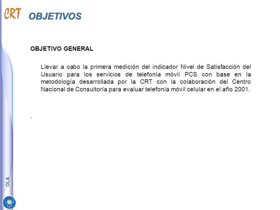 Centro Nacional de Consultoría NIVEL DE SATISFACCIÓN DE USUARIO MATRICES DE PRIORIDAD DE MEJORAMIENTO TELEFONÍA MÓVIL POSPAGO