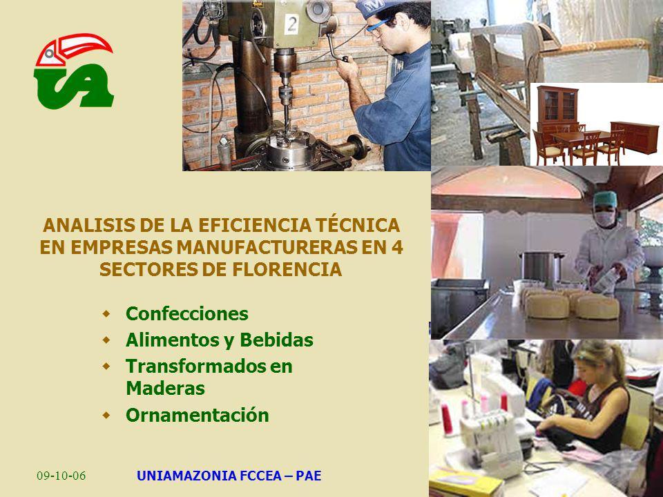 09-10-06UNIAMAZONIA FCCEA – PAE Modelo Empírico (Modelo Tobit) Varibles Independientes: COSTOS: Costos Operacionales Anuales $ 2005 CAPITAL : Capital de trabajo anual ($ 2005).