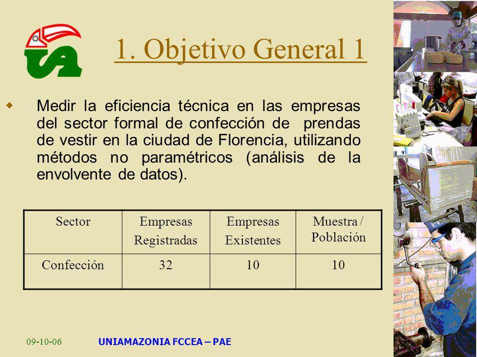 09-10-06UNIAMAZONIA FCCEA – PAE 1. Objetivo General 1 Medir la eficiencia técnica en las empresas del sector formal de confección de prendas de vestir