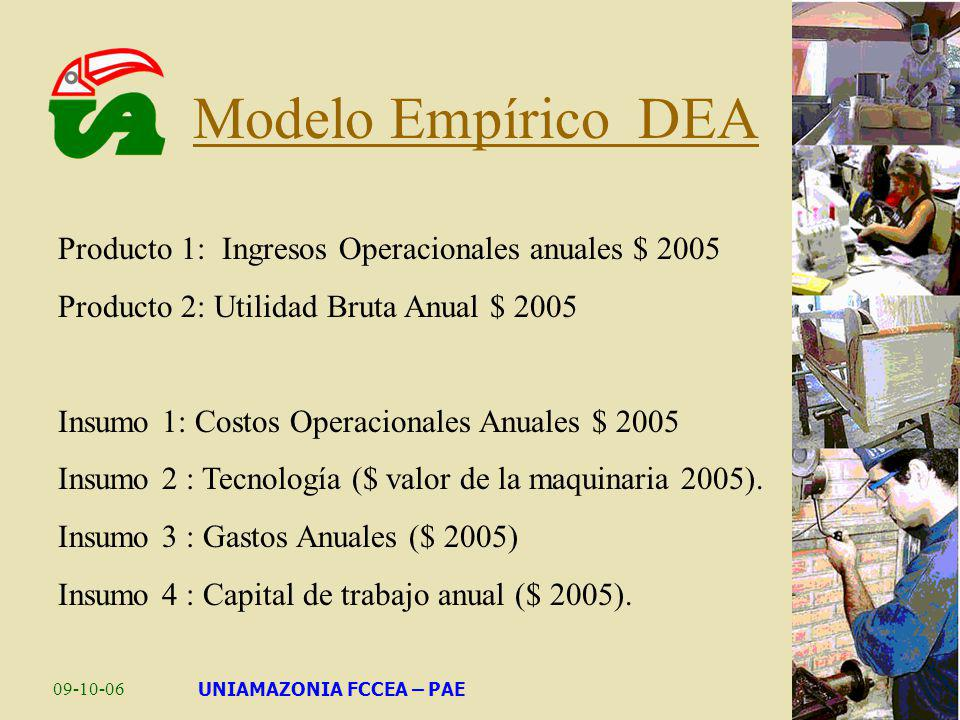 09-10-06UNIAMAZONIA FCCEA – PAE Modelo Empírico DEA Producto 1: Ingresos Operacionales anuales $ 2005 Producto 2: Utilidad Bruta Anual $ 2005 Insumo 1