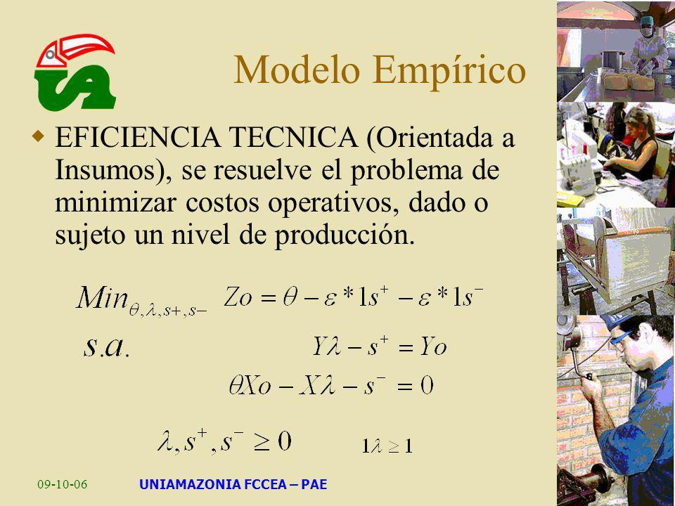09-10-06UNIAMAZONIA FCCEA – PAE Modelo Empírico EFICIENCIA TECNICA (Orientada a Insumos), se resuelve el problema de minimizar costos operativos, dado