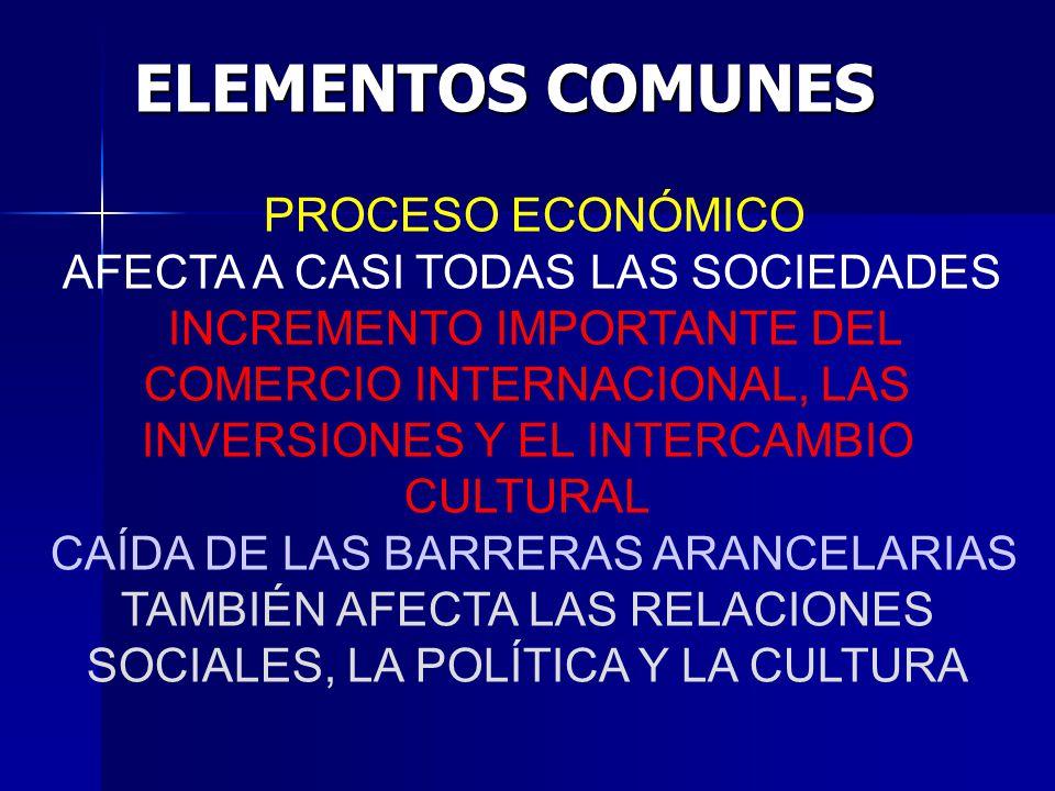 ELEMENTOS COMUNES PROCESO ECONÓMICO AFECTA A CASI TODAS LAS SOCIEDADES INCREMENTO IMPORTANTE DEL COMERCIO INTERNACIONAL, LAS INVERSIONES Y EL INTERCAM