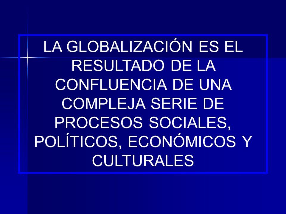 LA GLOBALIZACIÓN ES EL RESULTADO DE LA CONFLUENCIA DE UNA COMPLEJA SERIE DE PROCESOS SOCIALES, POLÍTICOS, ECONÓMICOS Y CULTURALES