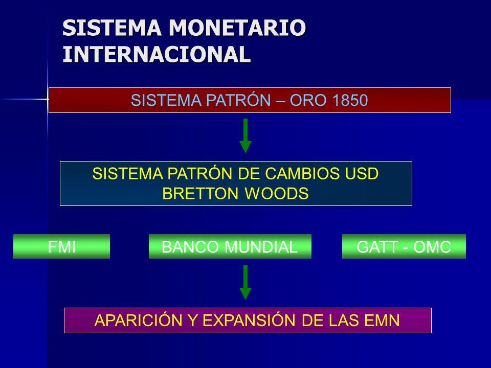 SISTEMA MONETARIO INTERNACIONAL SISTEMA PATRÓN – ORO 1850 SISTEMA PATRÓN DE CAMBIOS USD BRETTON WOODS APARICIÓN Y EXPANSIÓN DE LAS EMN FMIBANCO MUNDIA