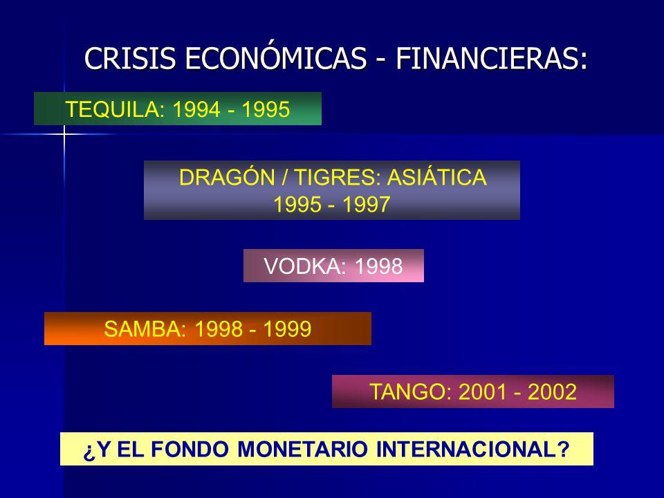 CRISIS ECONÓMICAS - FINANCIERAS: ¿Y EL FONDO MONETARIO INTERNACIONAL? TEQUILA: 1994 - 1995 DRAGÓN / TIGRES: ASIÁTICA 1995 - 1997 VODKA: 1998 SAMBA: 19