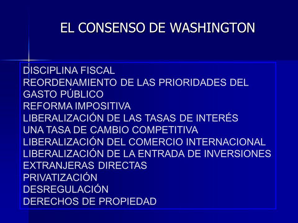 EL CONSENSO DE WASHINGTON DISCIPLINA FISCAL REORDENAMIENTO DE LAS PRIORIDADES DEL GASTO PÚBLICO REFORMA IMPOSITIVA LIBERALIZACIÓN DE LAS TASAS DE INTE