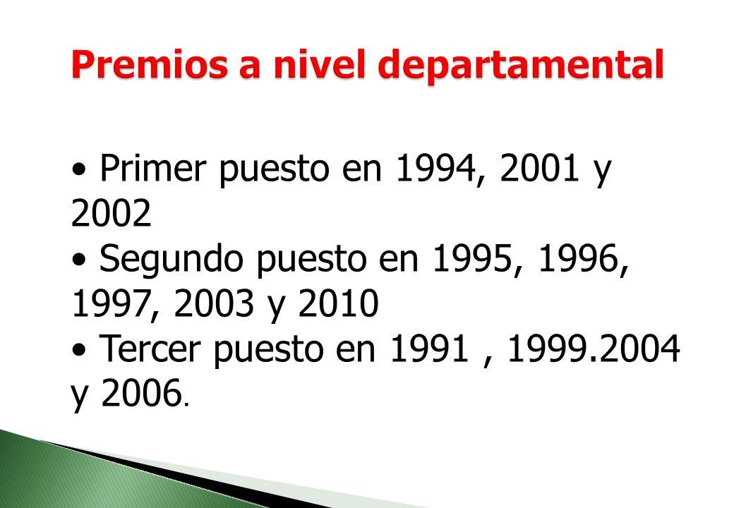 Primer puesto: Armenia-Quindío 1991 ; San Pedro Valle 1996; La Vega-Cundinamarca 1996; Paipa- Boyacá 2002; La Vega- Cundinamarca 2005(Categoría Especi