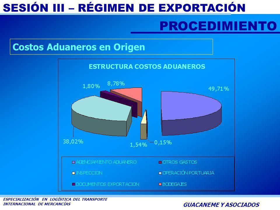 SESIÓN III – RÉGIMEN DE EXPORTACIÓN ESPECIALIZACIÓN EN LOGÍSTICA DEL TRANSPORTE INTERNACIONAL DE MERCANCÍAS GUACANEME Y ASOCIADOS g. Declaración de ex
