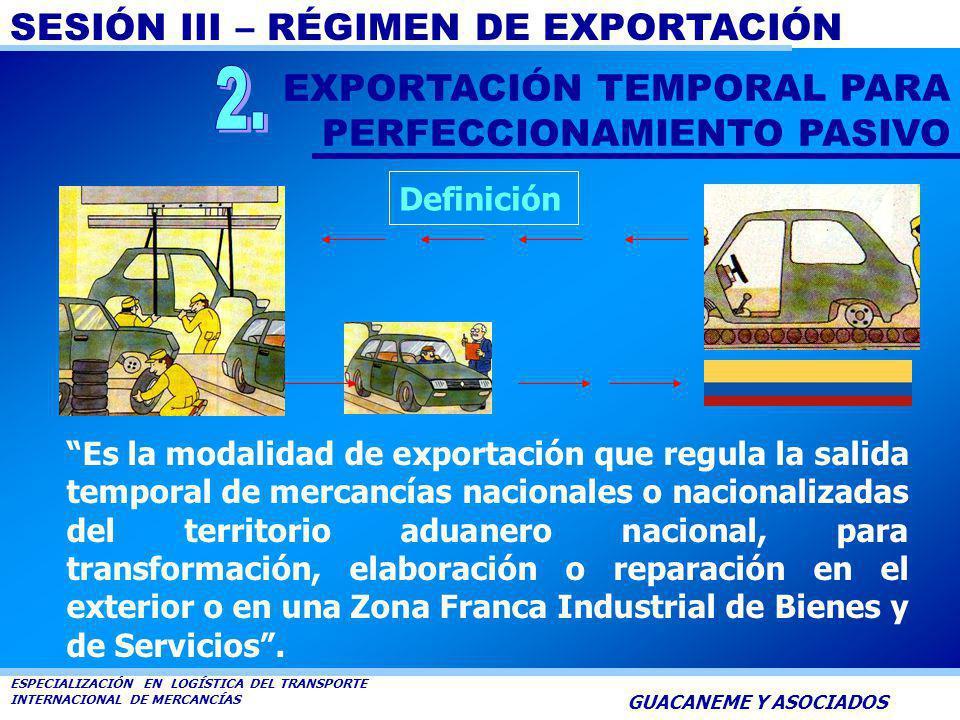 SESIÓN III – RÉGIMEN DE EXPORTACIÓN ESPECIALIZACIÓN EN LOGÍSTICA DEL TRANSPORTE INTERNACIONAL DE MERCANCÍAS GUACANEME Y ASOCIADOS Costos Aduaneros en