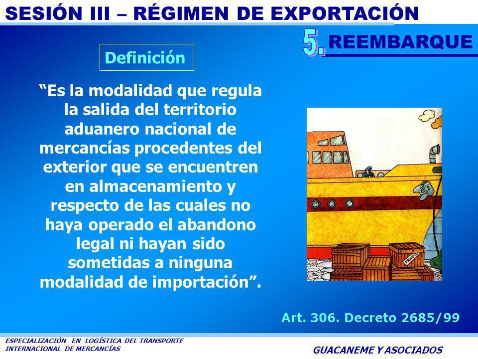 SESIÓN III – RÉGIMEN DE EXPORTACIÓN ESPECIALIZACIÓN EN LOGÍSTICA DEL TRANSPORTE INTERNACIONAL DE MERCANCÍAS GUACANEME Y ASOCIADOS Bienes que han sido