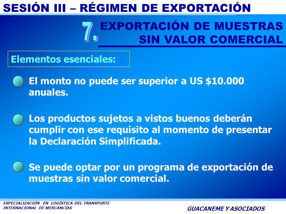SESIÓN III – RÉGIMEN DE EXPORTACIÓN ESPECIALIZACIÓN EN LOGÍSTICA DEL TRANSPORTE INTERNACIONAL DE MERCANCÍAS GUACANEME Y ASOCIADOS Deberá presentarse e