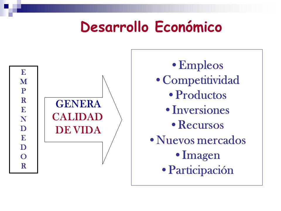 Desarrollo Económico CREA Y DISTRIBUYE VALOR Clientes Empleados Socios y Fundadores Proveedores Distribuidores Comunidad Local Comunidad Nacional Comu