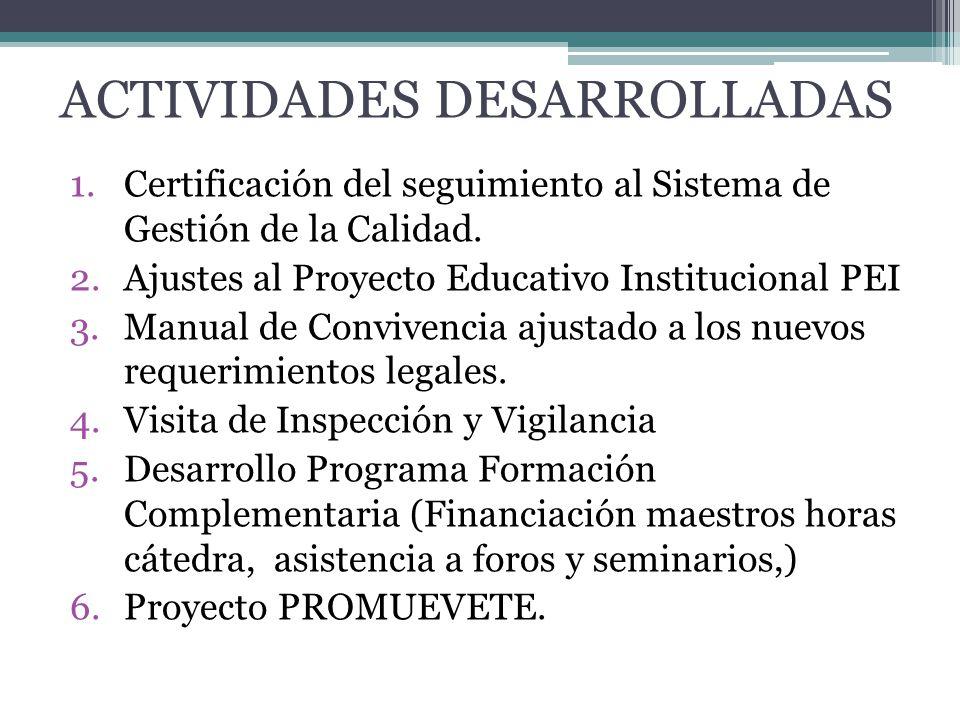 ACTIVIDADES DESARROLLADAS 1.Certificación del seguimiento al Sistema de Gestión de la Calidad.