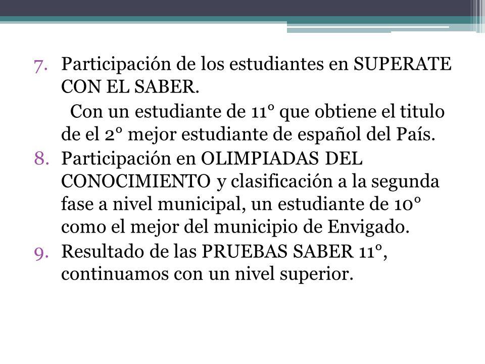 7.Participación de los estudiantes en SUPERATE CON EL SABER.