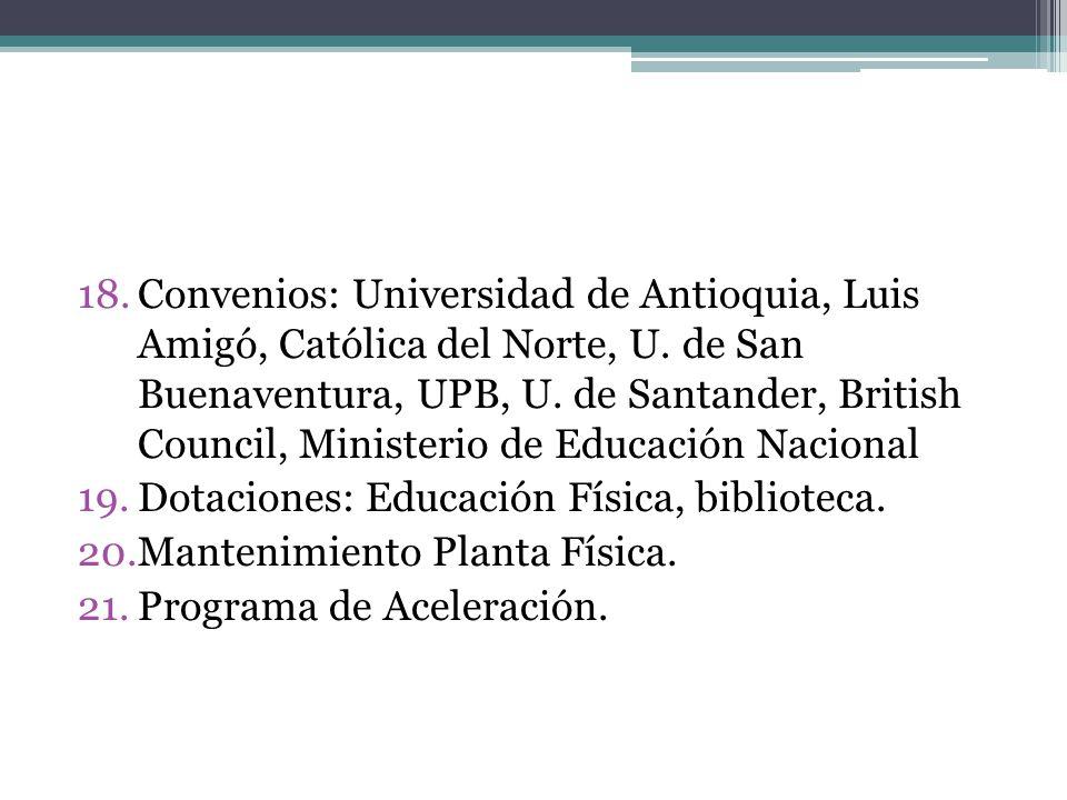18.Convenios: Universidad de Antioquia, Luis Amigó, Católica del Norte, U.