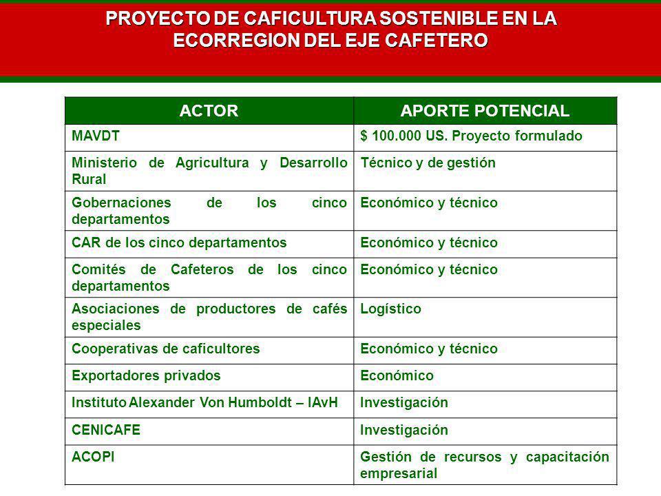 PROYECTO DE CAFICULTURA SOSTENIBLE EN LA ECORREGION DEL EJE CAFETERO ACTORAPORTE POTENCIAL MAVDT$ 100.000 US. Proyecto formulado Ministerio de Agricul
