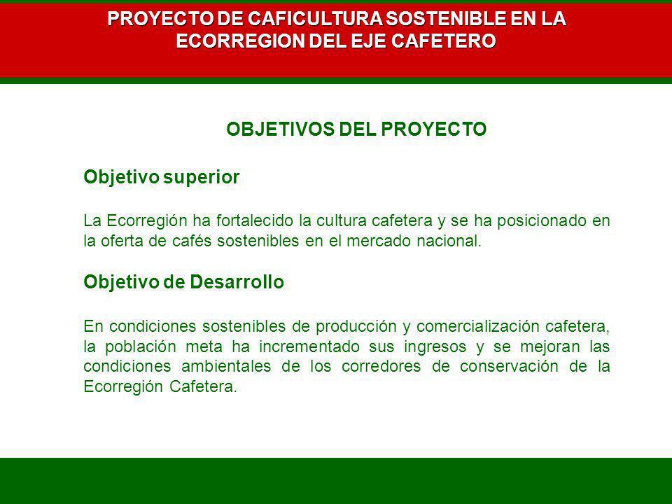 PROYECTO DE CAFICULTURA SOSTENIBLE EN LA ECORREGION DEL EJE CAFETERO RESULTADOSACTIVIDADES 1.