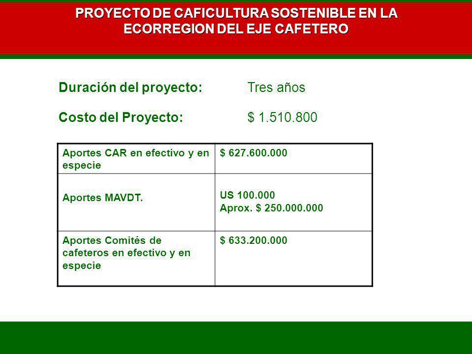 PROYECTO DE CAFICULTURA SOSTENIBLE EN LA ECORREGION DEL EJE CAFETERO Duración del proyecto:Tres años Costo del Proyecto:$ 1.510.800 Aportes CAR en efe
