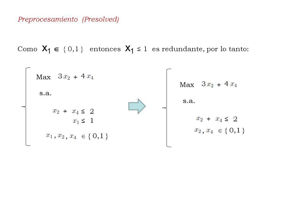 Preprocesamiento (Presolved) Como x 1 { 0,1 } entonces x 1 1 es redundante, por lo tanto: