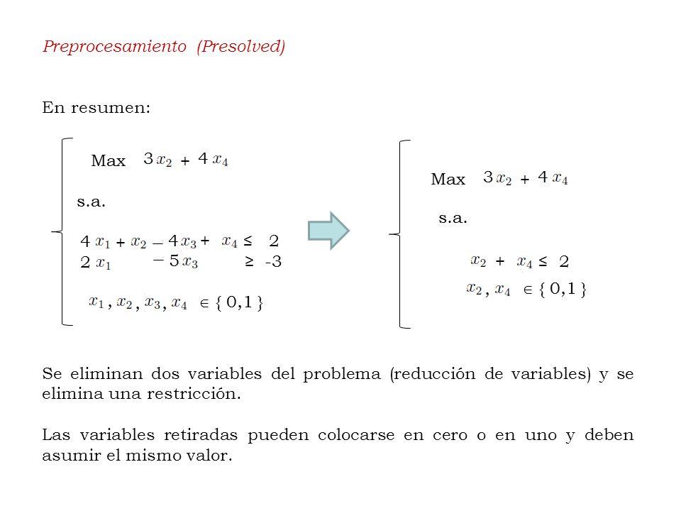Preprocesamiento (Presolved) En resumen: Se eliminan dos variables del problema (reducción de variables) y se elimina una restricción.