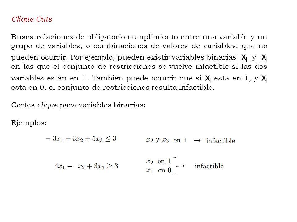Clique Cuts Busca relaciones de obligatorio cumplimiento entre una variable y un grupo de variables, o combinaciones de valores de variables, que no pueden ocurrir.