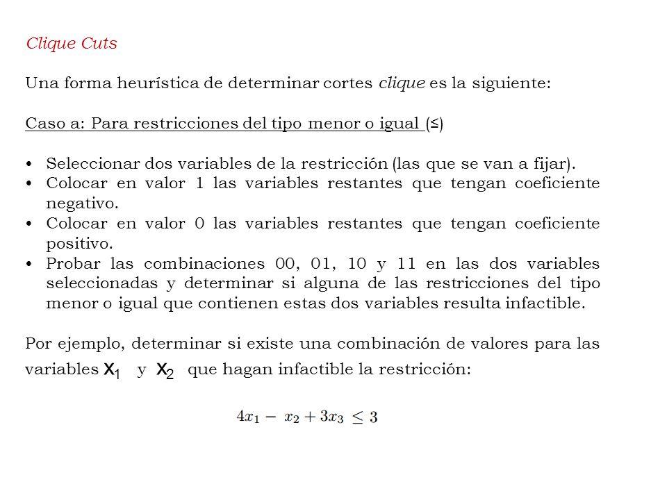 Clique Cuts Una forma heurística de determinar cortes clique es la siguiente: Caso a: Para restricciones del tipo menor o igual () Seleccionar dos variables de la restricción (las que se van a fijar).