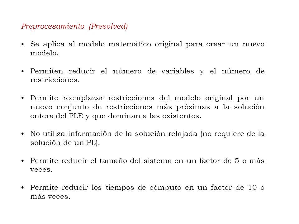 Preprocesamiento (Presolved) Se aplica al modelo matemático original para crear un nuevo modelo.
