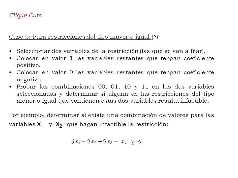 Clique Cuts Caso b: Para restricciones del tipo mayor o igual () Seleccionar dos variables de la restricción (las que se van a fijar).