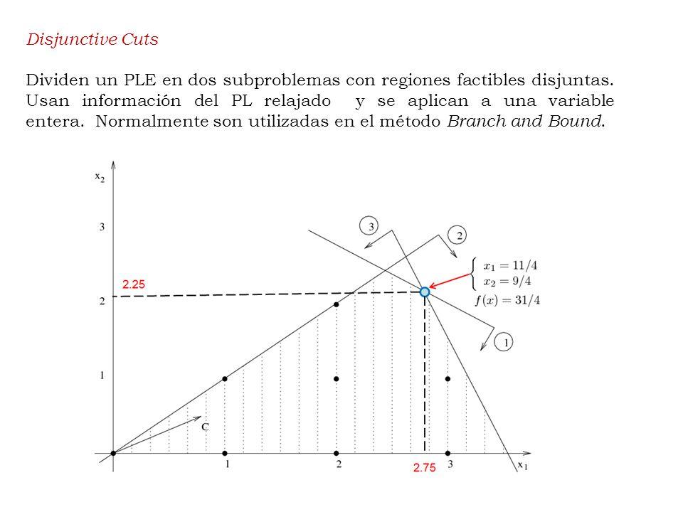 Disjunctive Cuts Dividen un PLE en dos subproblemas con regiones factibles disjuntas.