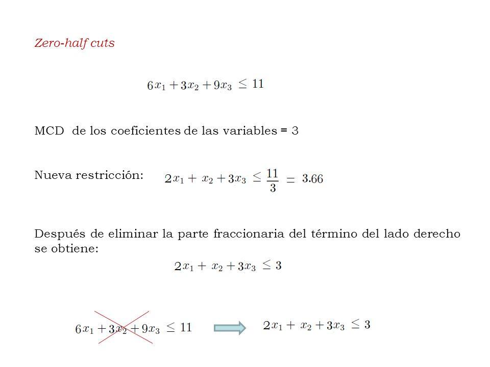 Zero-half cuts MCD de los coeficientes de las variables = 3 Nueva restricción: Después de eliminar la parte fraccionaria del término del lado derecho se obtiene: