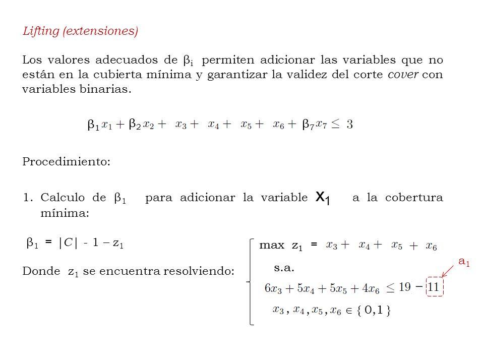 Lifting (extensiones) Los valores adecuados de β i permiten adicionar las variables que no están en la cubierta mínima y garantizar la validez del corte cover con variables binarias.
