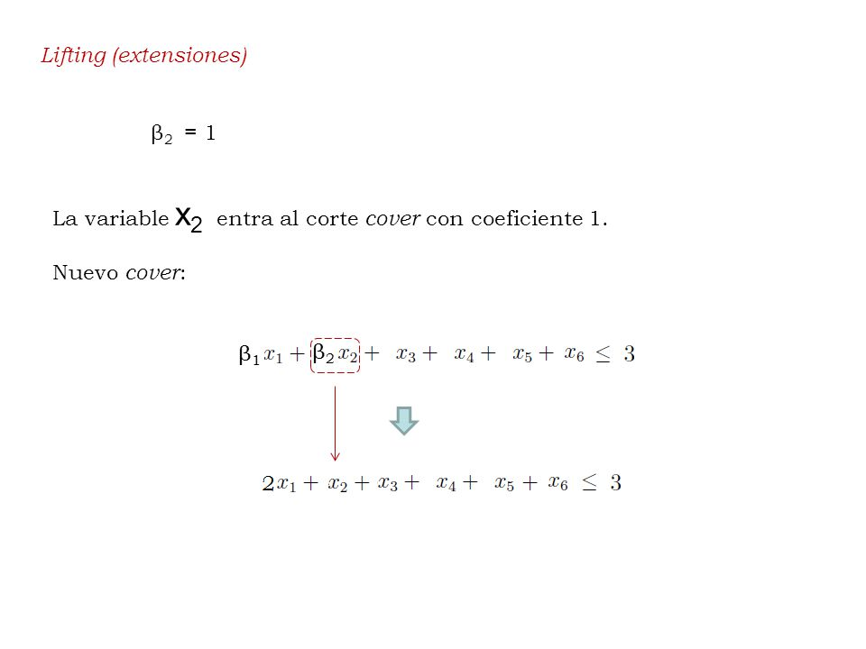 Lifting (extensiones) β 2 = 1 La variable x 2 entra al corte cover con coeficiente 1. Nuevo cover :