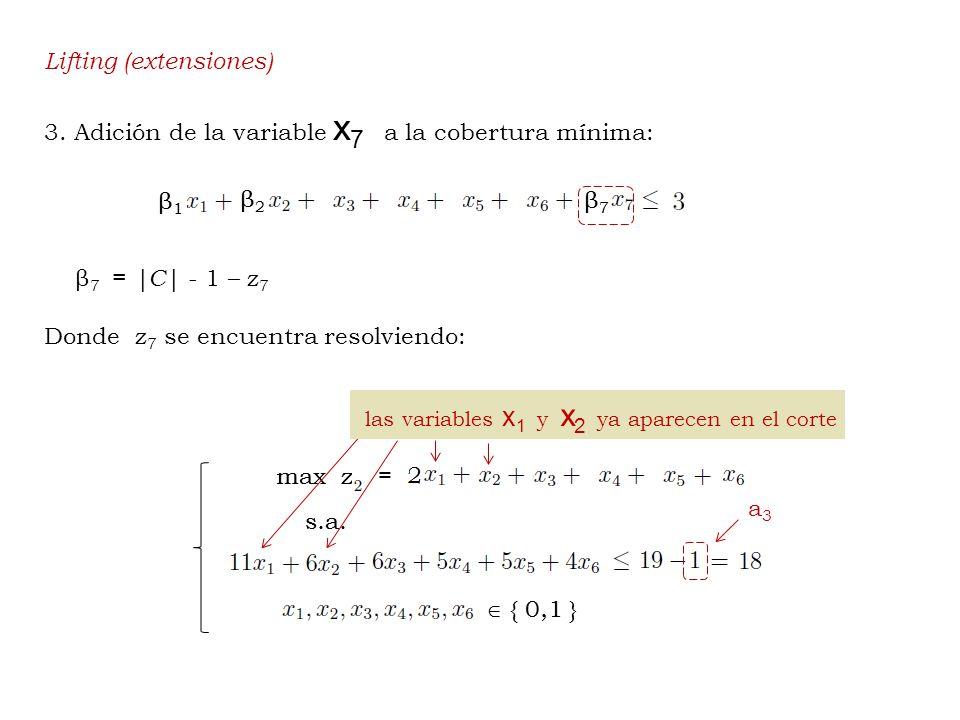 Lifting (extensiones) 3. Adición de la variable x 7 a la cobertura mínima: β 7 =  C  - 1 – z 7 Donde z 7 se encuentra resolviendo: a3a3 las variables
