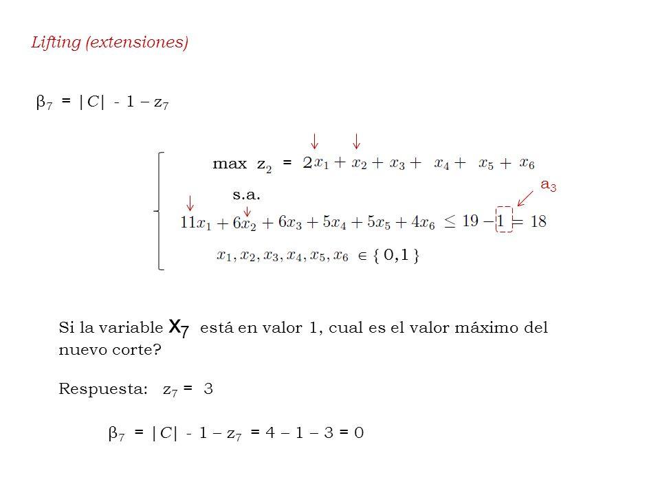 Lifting (extensiones) β 7 = | C | - 1 – z 7 Si la variable x 7 está en valor 1, cual es el valor máximo del nuevo corte.