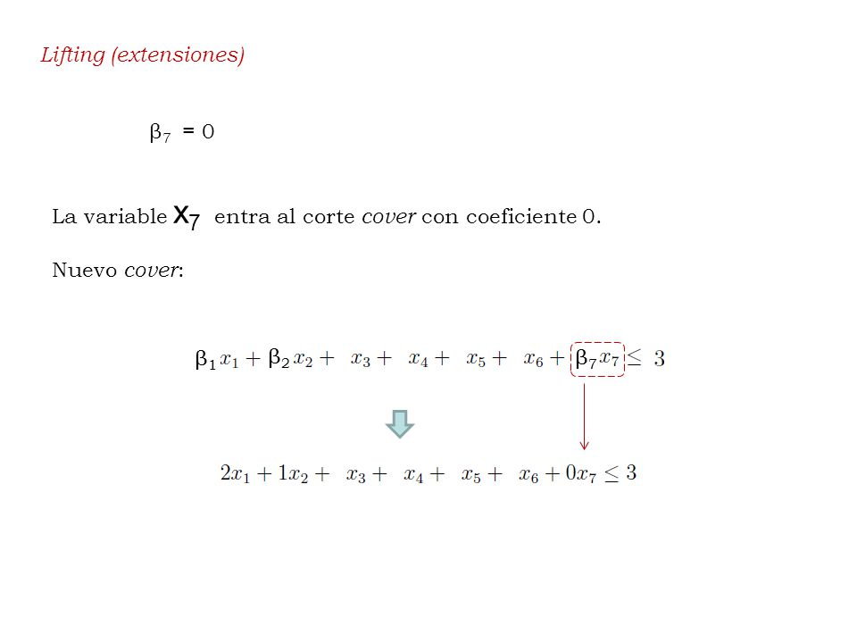 Lifting (extensiones) β 7 = 0 La variable x 7 entra al corte cover con coeficiente 0. Nuevo cover :