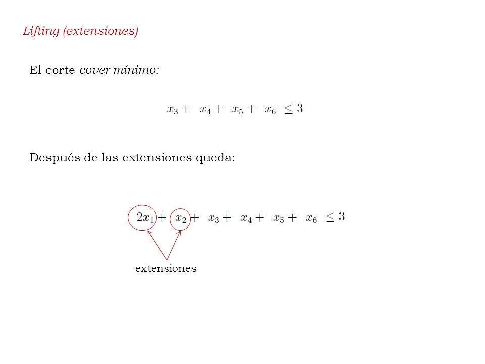 Lifting (extensiones) El corte cover mínimo: Después de las extensiones queda: extensiones